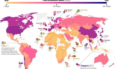 Las velocidades de Internet más rápidas (y más lentas) del mundo, recogidas en un mapa